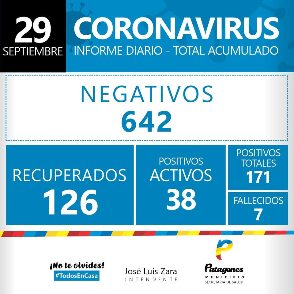 Covid-19 en Patagones: 6 negativos, 5 casos positivos y un alta