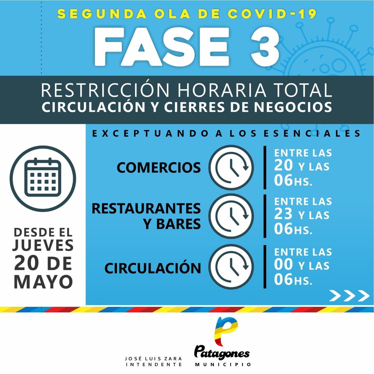 Por el aumento de contagios, desde este jueves Patagones pasa a Fase 3